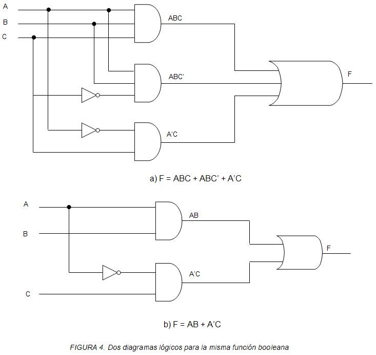 Tema 2 2  Funciones De Variables Binarias  Representaci U00f3n
